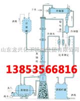 蒸馏釜、蒸馏塔各种压力容器