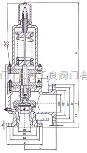 弹簧式安全阀工作原理是什么_弹簧式安全阀